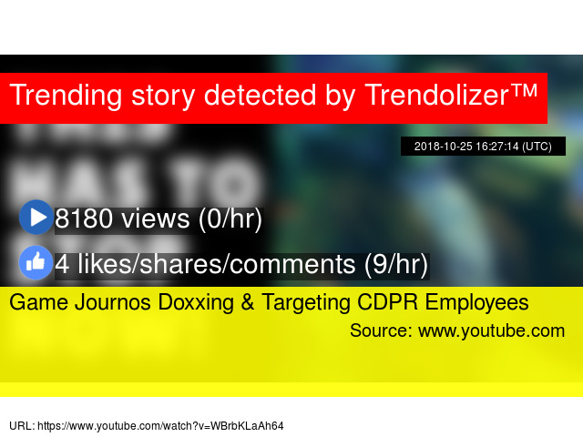 Game Journos Doxxing & Targeting CDPR Employees